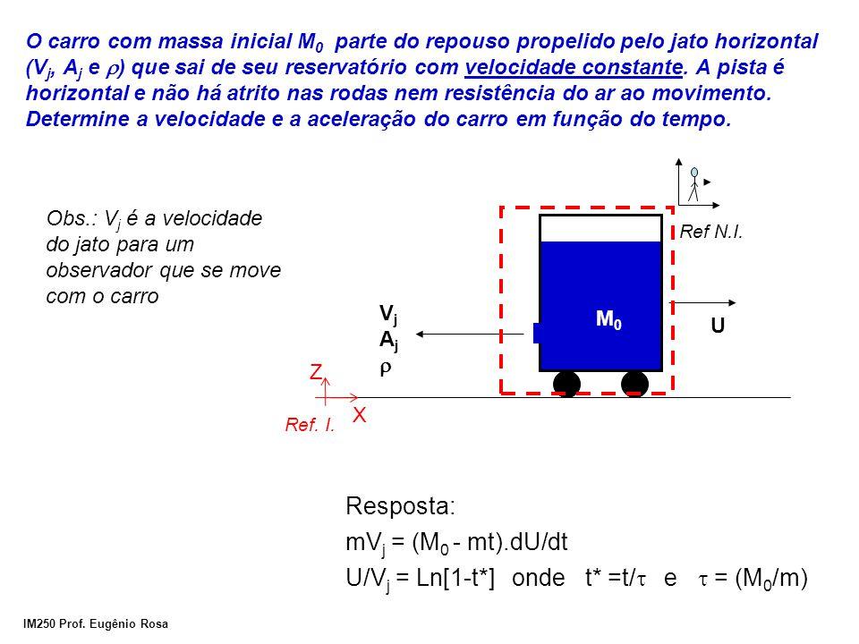 U/Vj = Ln[1-t*] onde t* =t/ e  = (M0/m)
